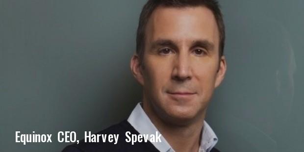 Interview with Harvey Spevak. CEO of Equinox – Economics & Entrepreneurs