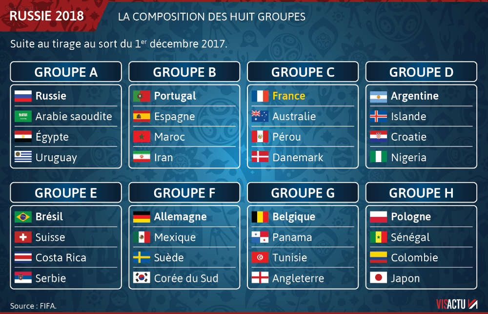 Image result for coupe du monde 2018 calendrier