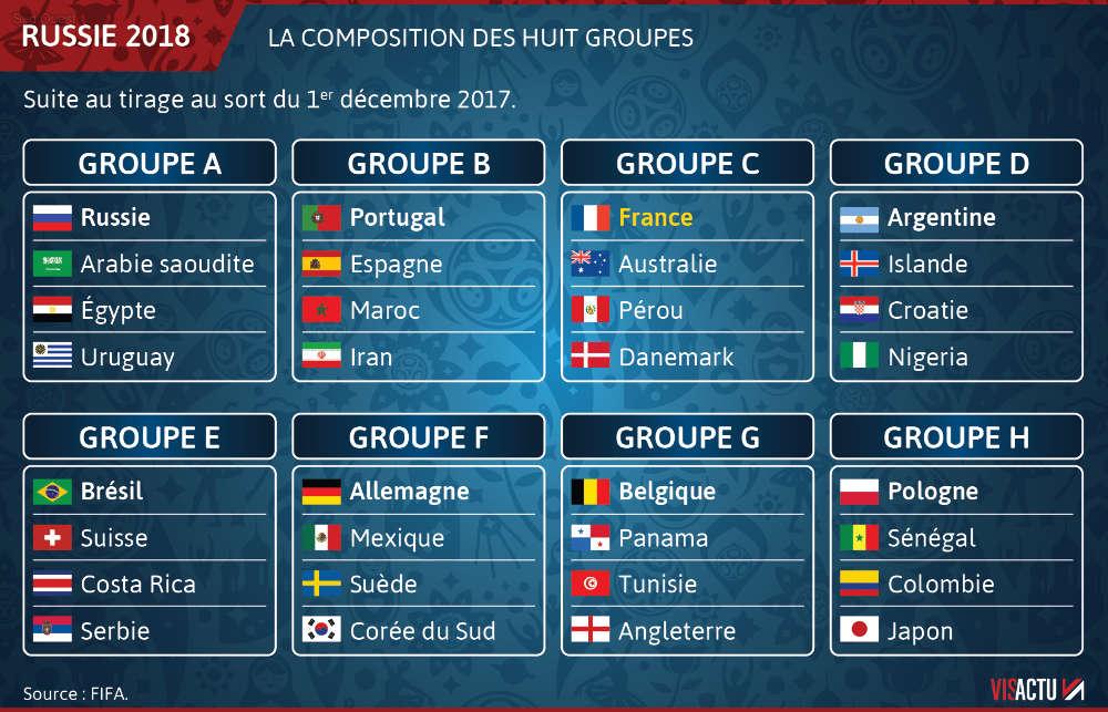 Voici le calendrier complet de la coupe du monde 2018 en russie haiti infos - Calendrier eliminatoire coupe du monde ...