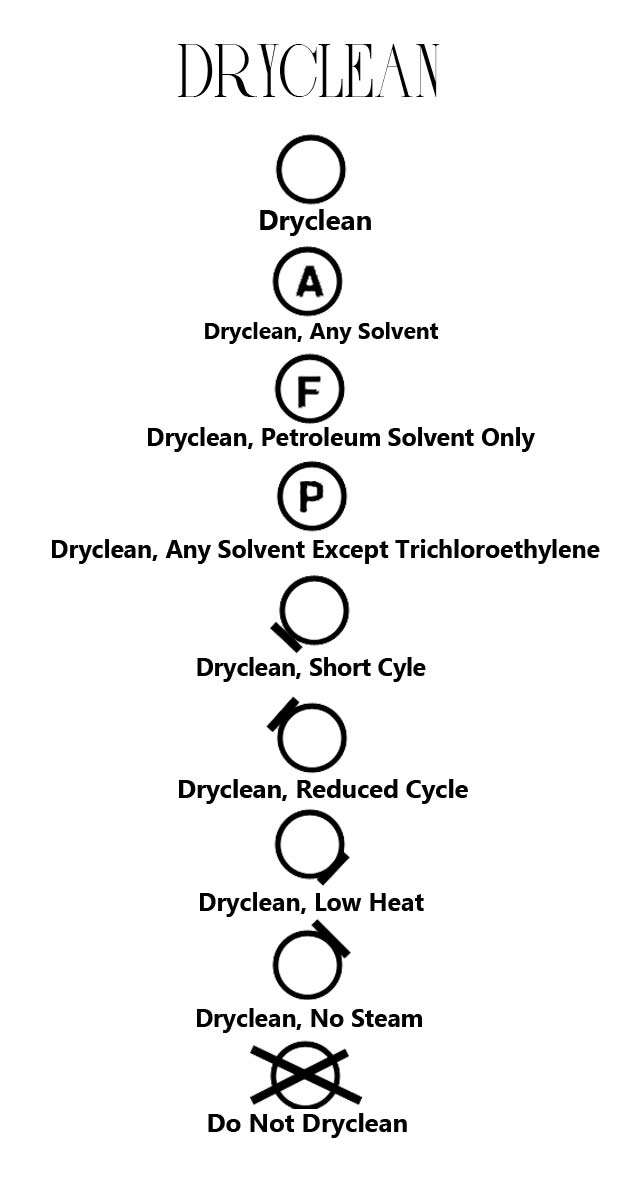 How to Understand Laundry Care Symbols