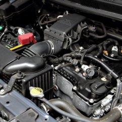 Cara Setting Alarm Grand New Avanza Interior Tipe E Toyota 1 5 G At 2016 Philippines Review Specs Price