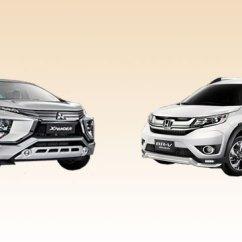 Xpander Vs Grand New Avanza E Dan G Spec Sheet Brawl Mitsubishi Honda Br V