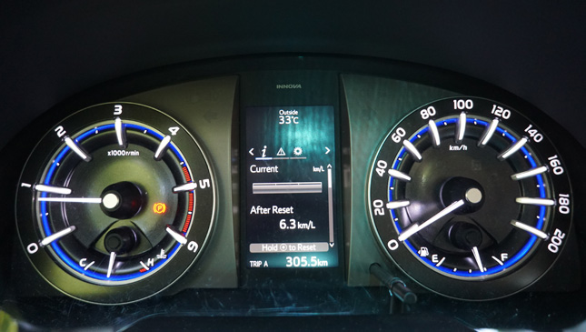 speedometer all new kijang innova agya g vs trd toyota diesel mt 2016 philippines review specs price 2 8 1 of 9