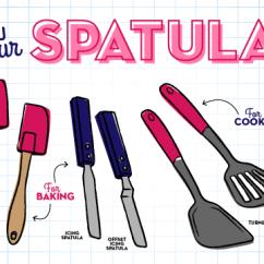 Kitchen Spatula Kidkraft Navy Vintage 53296 This Is Your Guide To Spatulas Illustrator Jon Tolentino