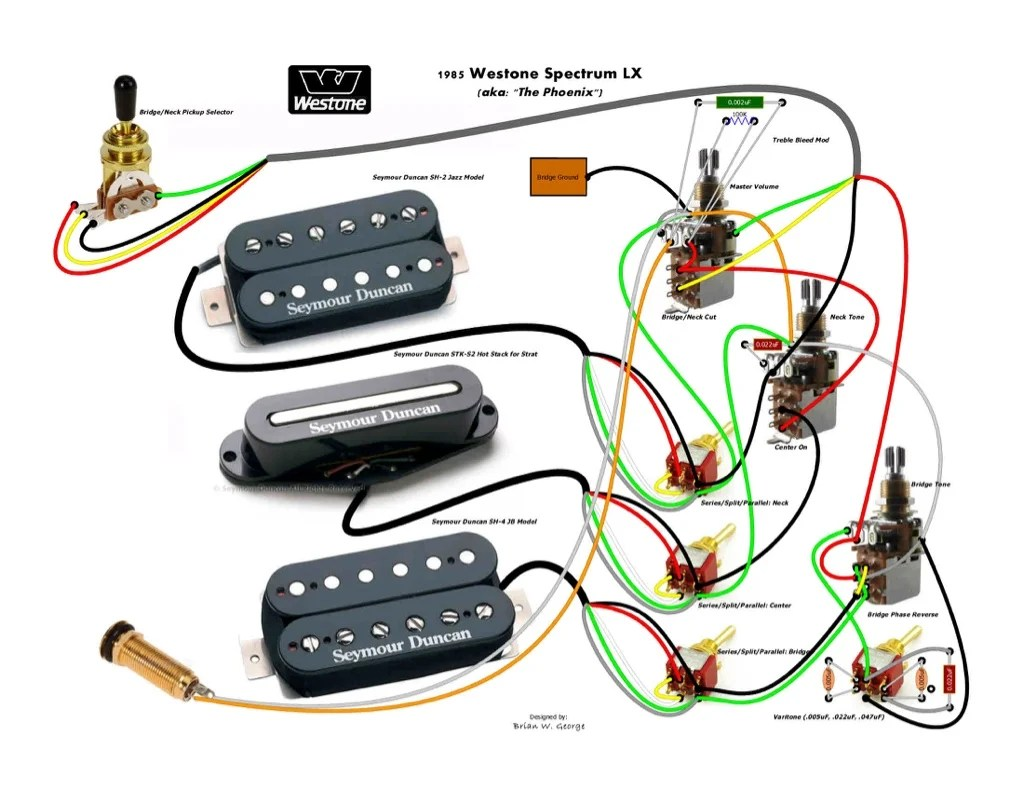 Seymour Duncan Hot Rail Wiring Diagrams Wiring Diagram