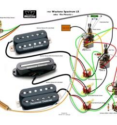 seymour duncan wiring diagram hsh [ 1024 x 792 Pixel ]
