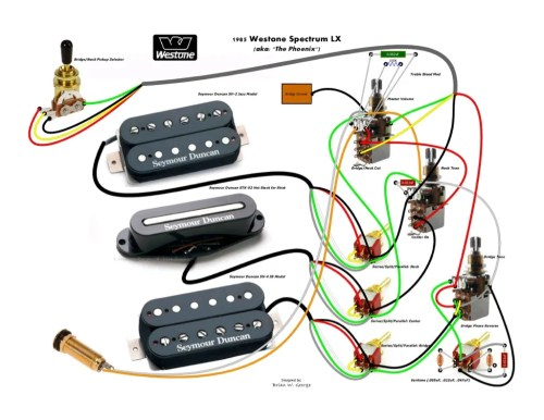small resolution of seymour duncan wiring diagram hsh
