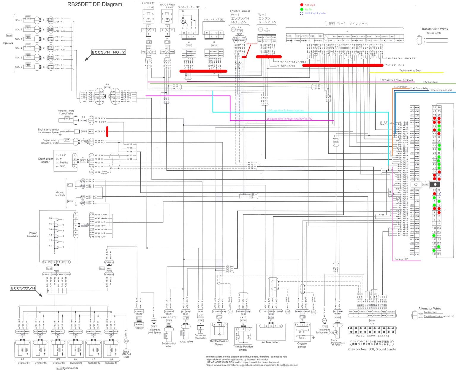 s14 dash wiring harness go kart 6hp tecumseh engine diagram
