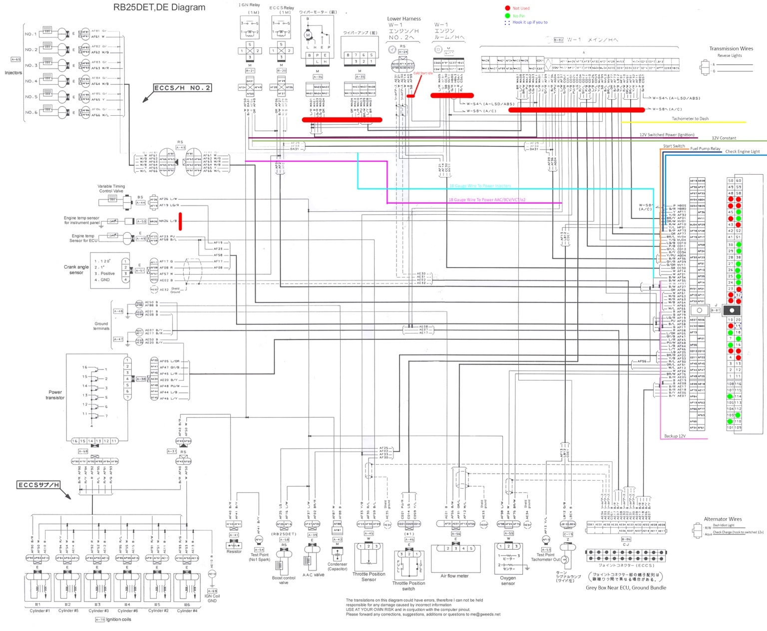 ka24de wiring diagram electrical schematic legend continent of, Wiring diagram