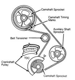 ford 2 3 timing diagram online wiring diagramford 2 3 timing diagram wiring diagram de 2000 [ 1024 x 1030 Pixel ]