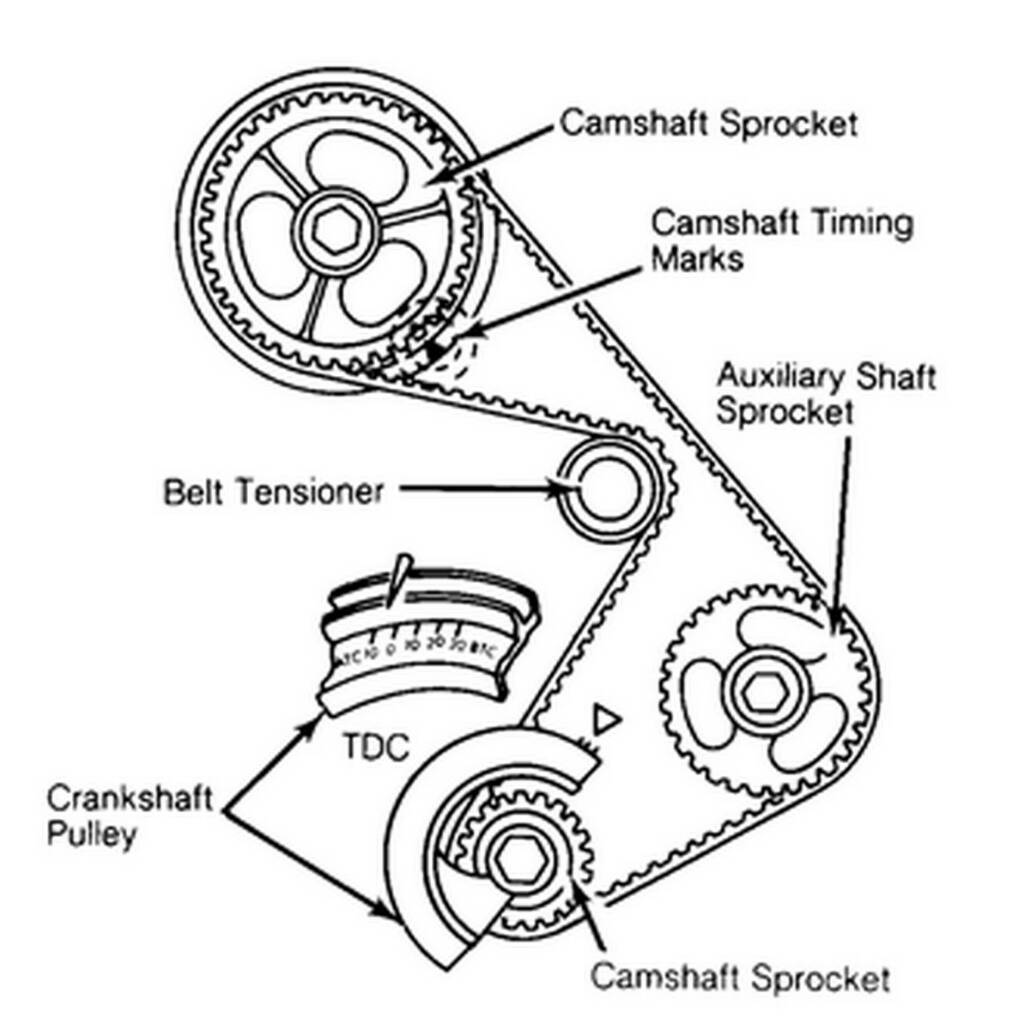 hight resolution of ford 2 3 timing diagram online wiring diagramford 2 3 timing diagram wiring diagram de 2000