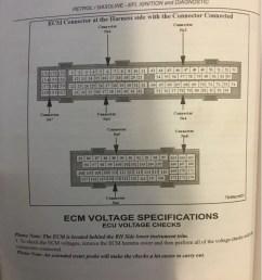 tb48 ecu pin out diagram patrol 4x4 nissan patrol forumnissan patrol y61 wiring diagram 10 [ 769 x 1024 Pixel ]
