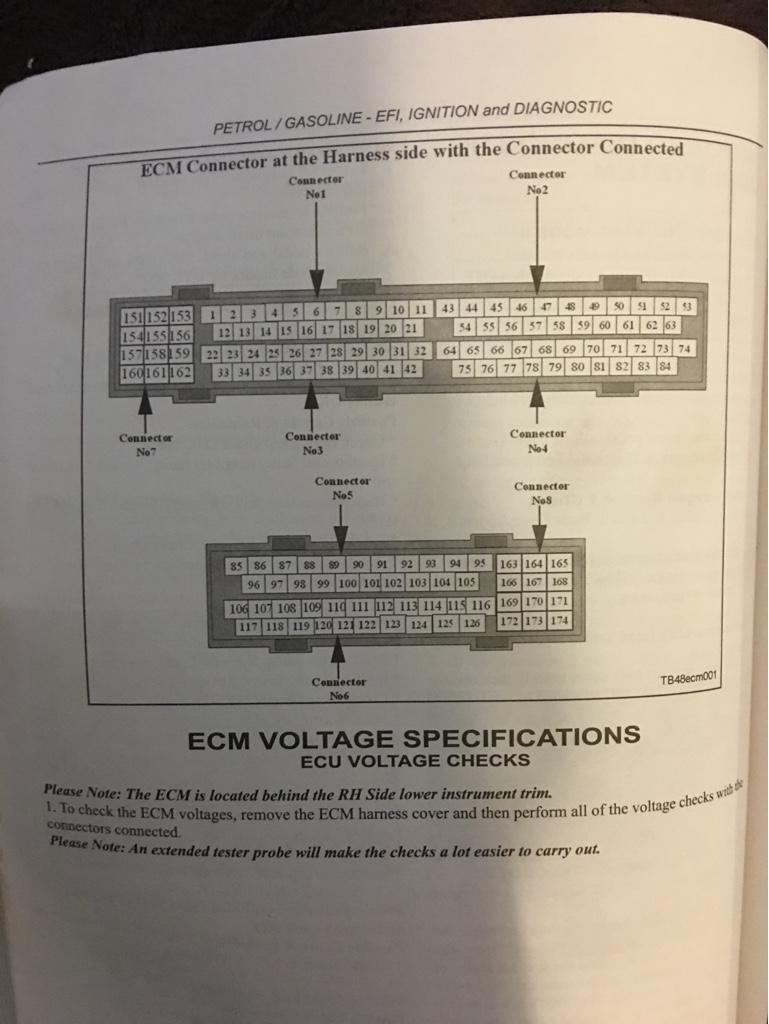hight resolution of tb48 ecu pin out diagram patrol 4x4 nissan patrol forumnissan patrol y61 wiring diagram 10