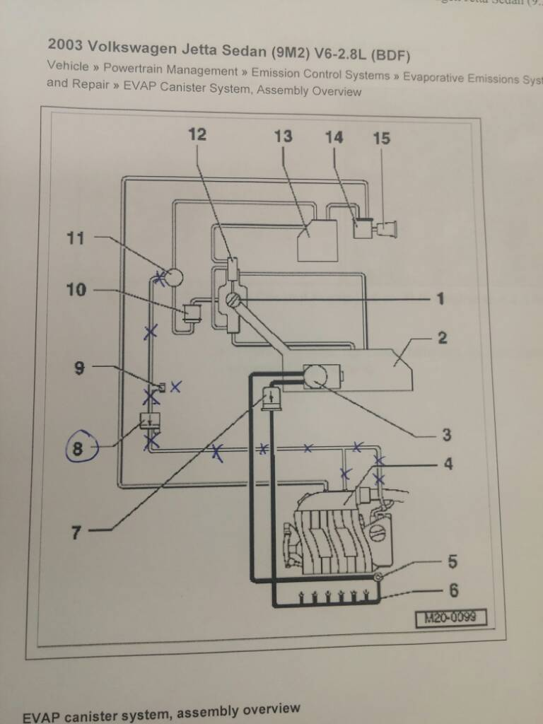 medium resolution of 24v vr6 engine diagram