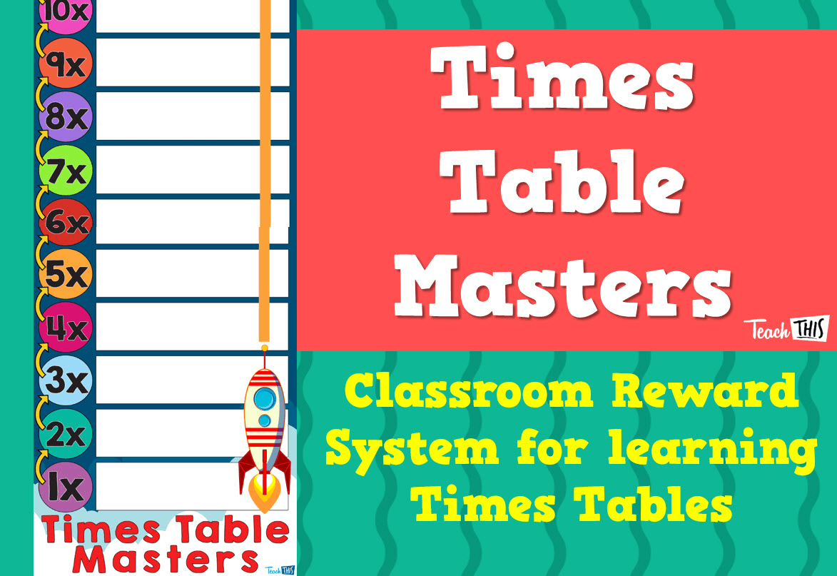 Times Table Masters Poster Teacher Resources And Classroom Games Teach This
