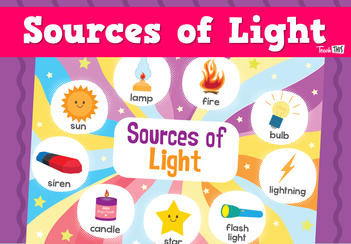 Sources Of Light Teacher Resources And Classroom Games Teach This