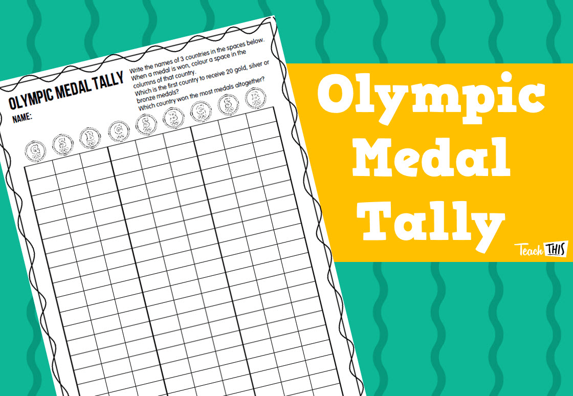 Olympic Medal Tally
