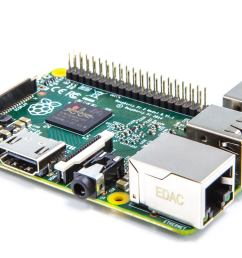 raspberry pi 2 review the revolutionary 35 micro pc supercharged [ 1903 x 1258 Pixel ]
