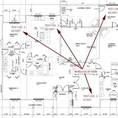 Internet Cable Wiring Diagram Siemens Micromaster 440 Control Wireless Router With Connection Schematic Library Comcast