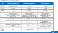 √ Dell Poweredge Server Comparison Chart 2018 | Dell EMC PowerEdge