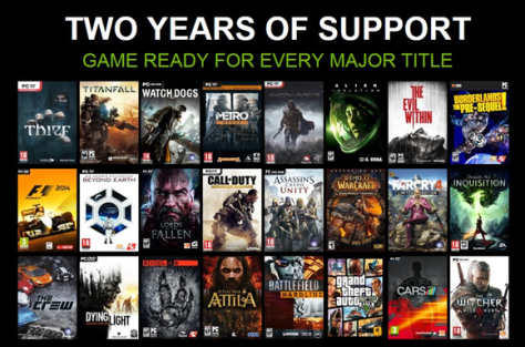 nvidia game ready driver support