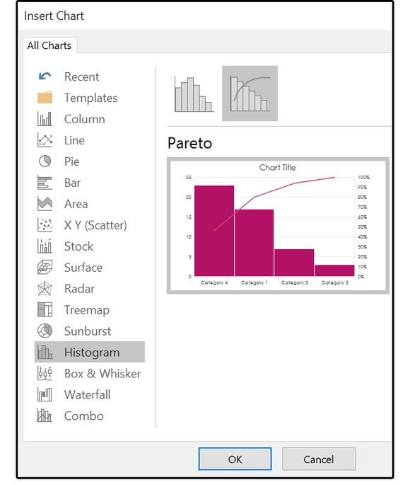 New chart Pareto - www.office.com/setup