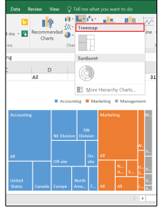 insert the treemap chart also what to do with excel   new styles sunburst rh pcworld