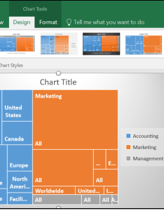 treemap chart design options also what to do with excel   new styles sunburst rh pcworld