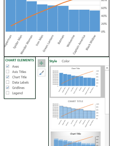 Pareto charts combine bars and line graph also excel how to use the new histogram rh pcworld