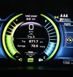 2016 chevy volt review the cult hero of plug in hybrids reaches for mix 2016 chevrolet chevrolet volt electrical block diagram  [ 5184 x 3456 Pixel ]