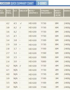 Intel chipset comparison chart also timiznceptzmusic rh