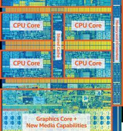 kbl s 42 circuit map intel [ 2057 x 3080 Pixel ]