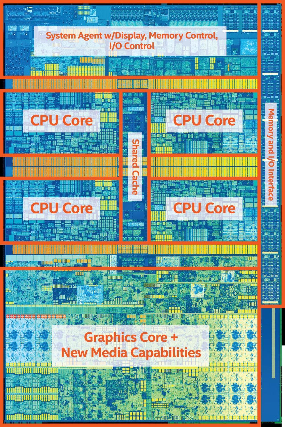 medium resolution of kbl s 42 circuit map intel