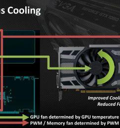 asynchronous cooling [ 3369 x 1721 Pixel ]