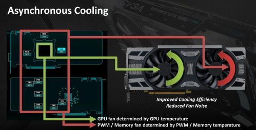 small resolution of asynchronous cooling