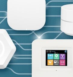 few elements of your home s infrastructure have a bigger impact on your tech life we ll help you find just the right router to anchor your home network  [ 1200 x 675 Pixel ]