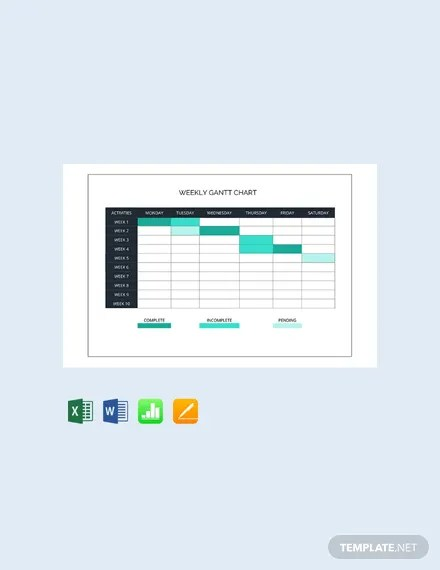Scroll to the right of the worksheet to see your project displayed in gantt chart form. 1501 Google Sheets Templates Free Downloads Template Net