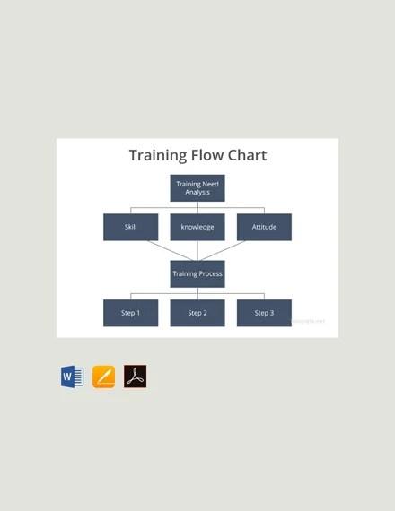13 free flow chart