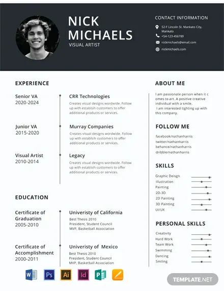 format of a resume for a job