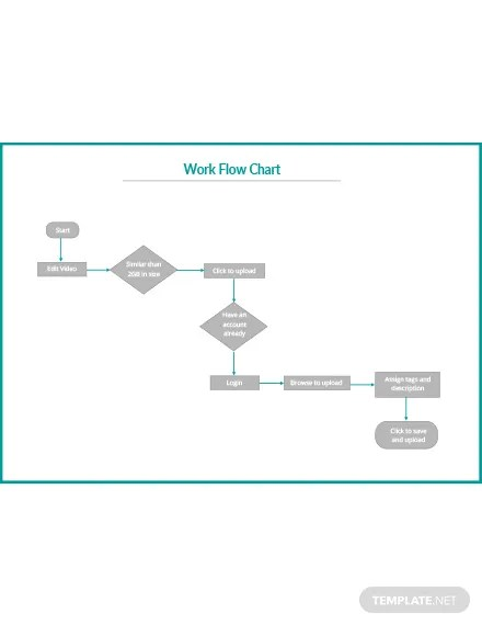 Sales Flowchart Template: Download 113+ Charts in Word