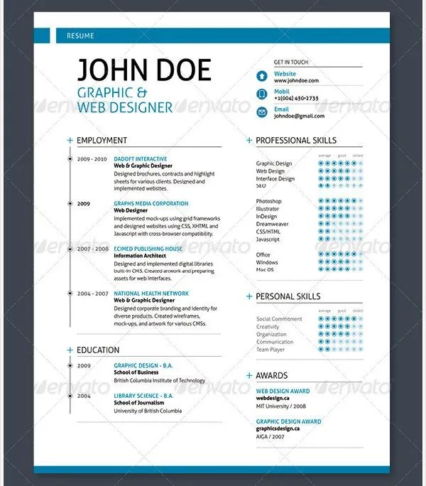 graphic designer skills resume sample