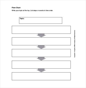 Flow Chart Template – 30 Free Word, Excel, PDF Format Download! | Free & Premium Templates
