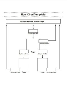 Flow chart template free pdf template also templates doc excel psd ai eps rh