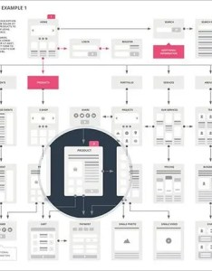 Website flowchart template also flow chart templates doc pdf excel psd ai eps free rh