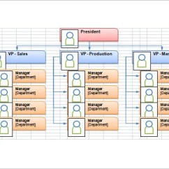 Sample Visio Process Flow Diagram Gmos 06 Wiring 2 40+ Chart Templates - Free Sample, Example, Format Download! | & Premium
