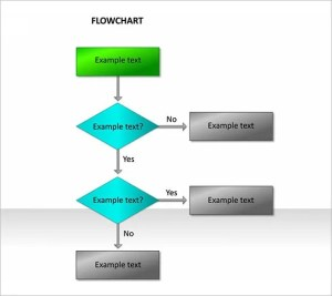 40 Flow Chart Templates  Free Sample, Example, Format