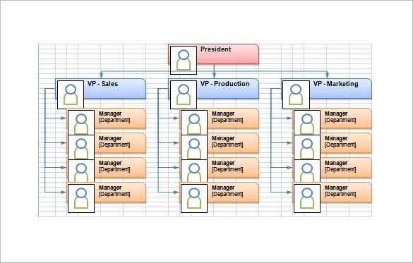 visio data flow diagram example wiring toggle switch 44+ chart templates - free sample, example, format download! | & premium