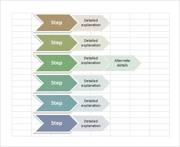 There is a one stop solution. Free 38 Flow Chart Templates In Ms Word Pdf Excel Psd Ai Eps Free Premium Templates