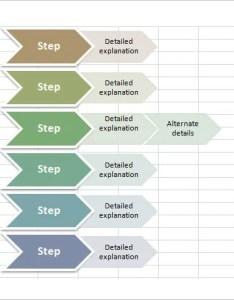 Procedure flow chart template excel free download min also templates doc pdf psd ai eps rh
