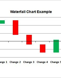 Excel waterfall chart template also templates free  premium rh